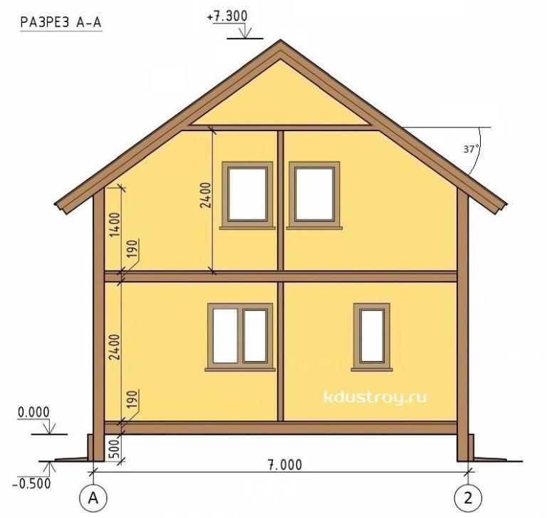 Строительство каркасных домов 18