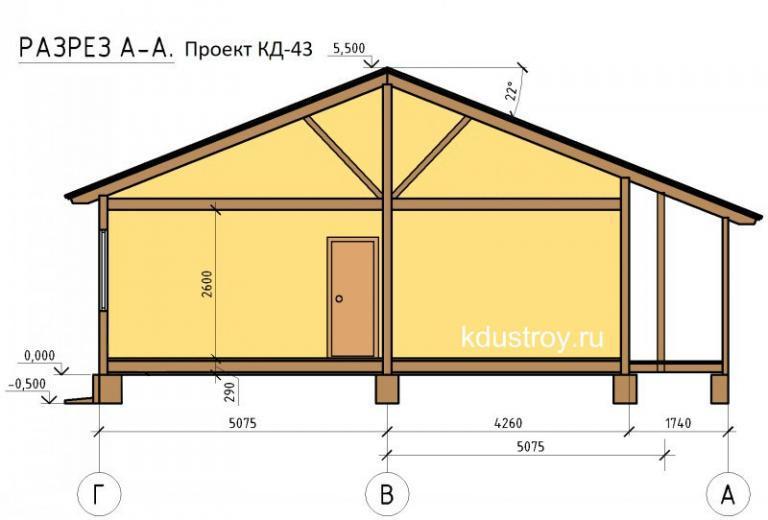 stroitelstvo-karkasnyh-domov-43