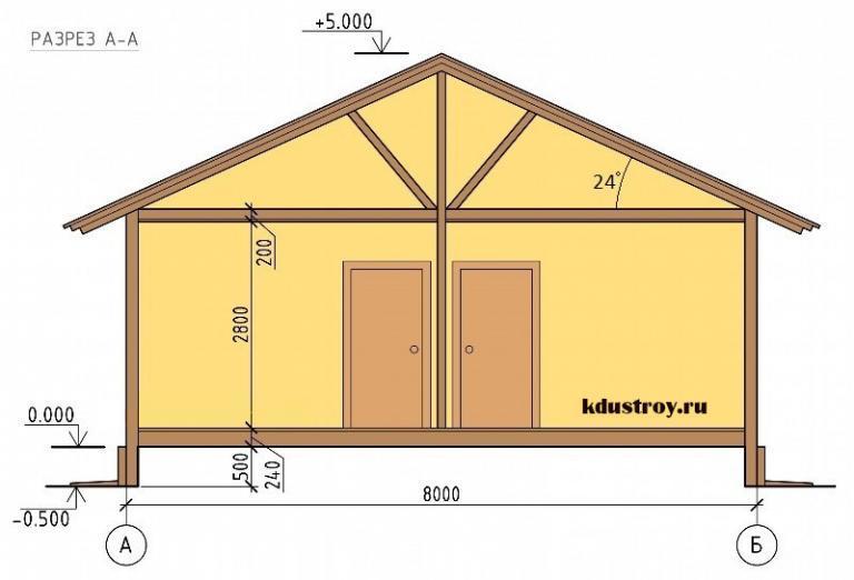 stroitelstvo-karkasnyh-domov-47